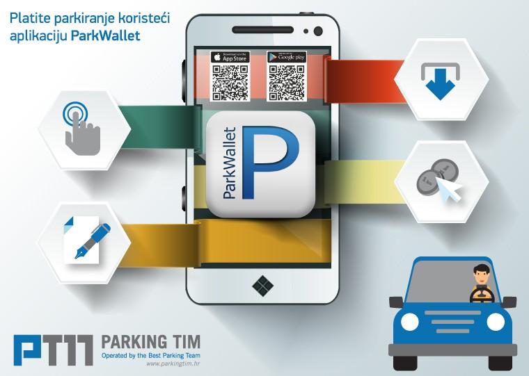 PARK WALLET - Parking Payment via mobile applications